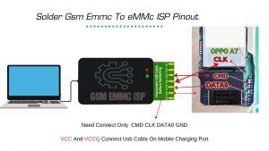 Gsm Team eMMC ISP Tool